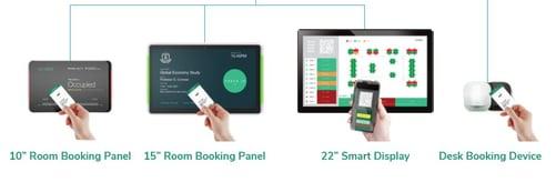 IAdea room booking chart